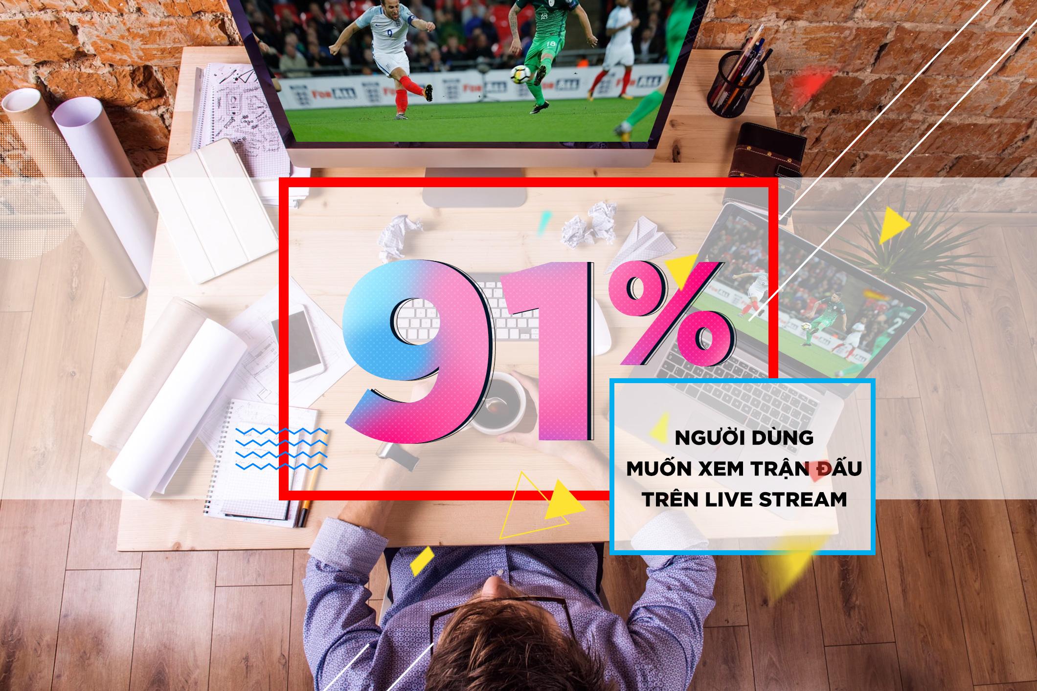 Livestream trở thành phương pháp nhanh gọn, hiệu quả và tiết kiệm nhất cho người dùng